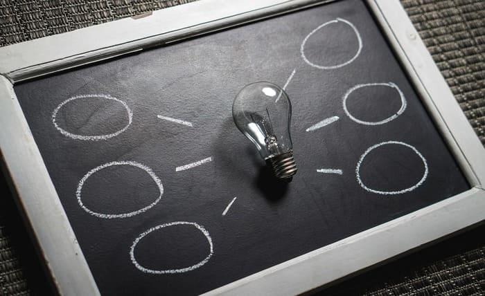 自分に合う副業を探すための5つの質問