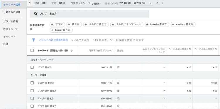 Googleキーワードプランナー(キーワードボリューム調査)1